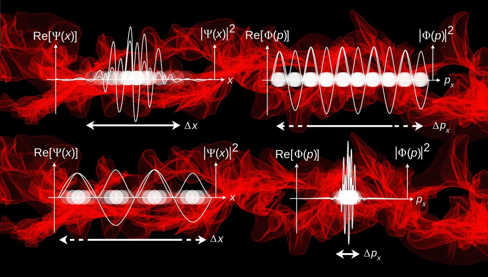 Quantum mechanics graphs